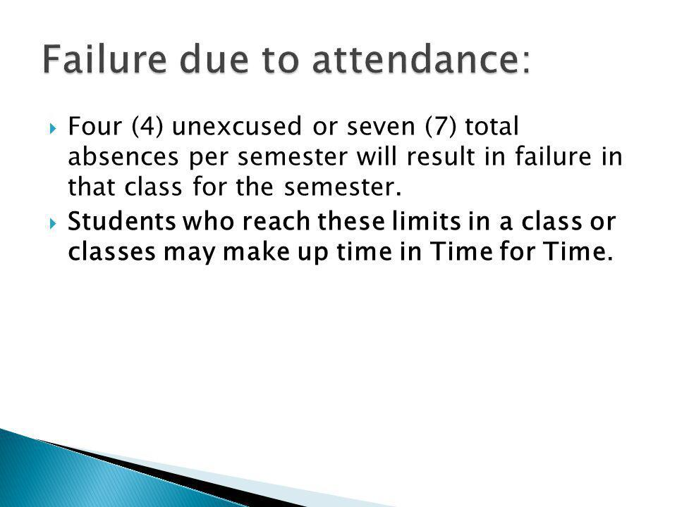 Four (4) unexcused or seven (7) total absences per semester will result in failure in that class for the semester.