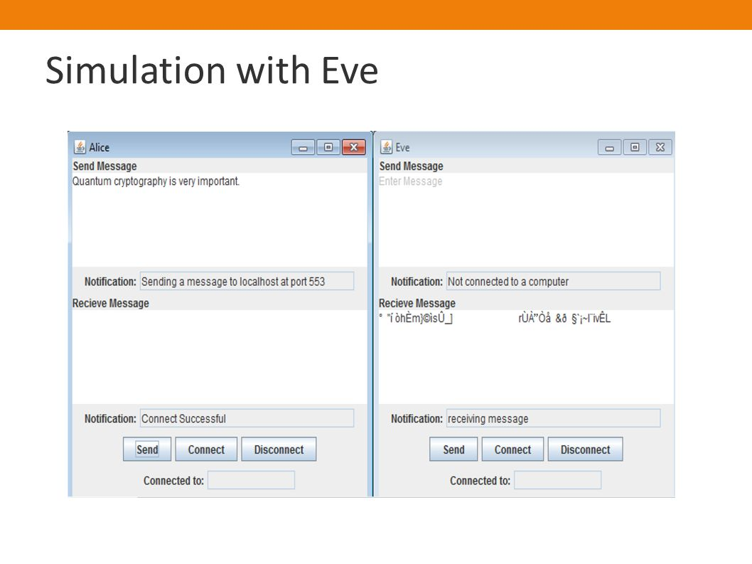 Simulation with Eve