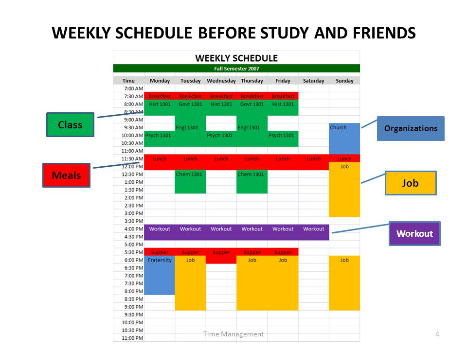 WEEKLY SCHEDULE BEFORE STUDY AND FRIENDS Time Management4 Class Meals Organizations Job Workout