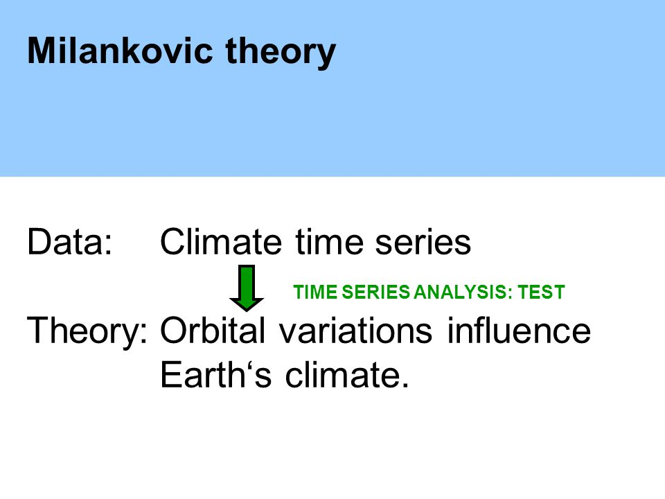 Milankovic theory Data:Climate time series TIME SERIES ANALYSIS: TEST Theory:Orbital variations influence Earths climate.