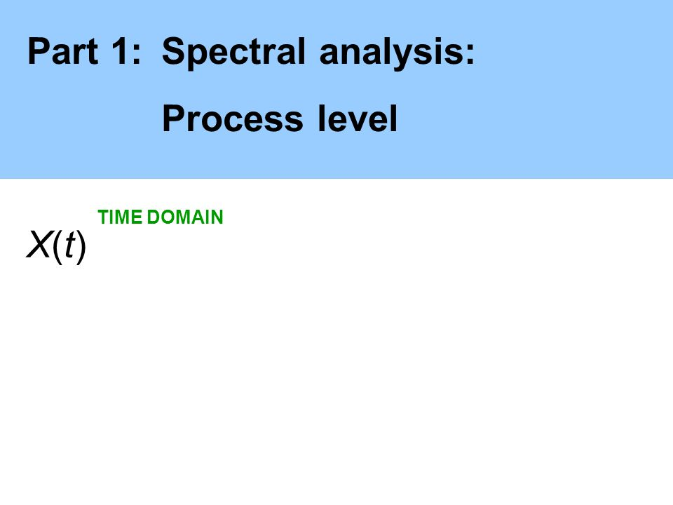 Part 1:Spectral analysis: Process level X(t)X(t) TIME DOMAIN