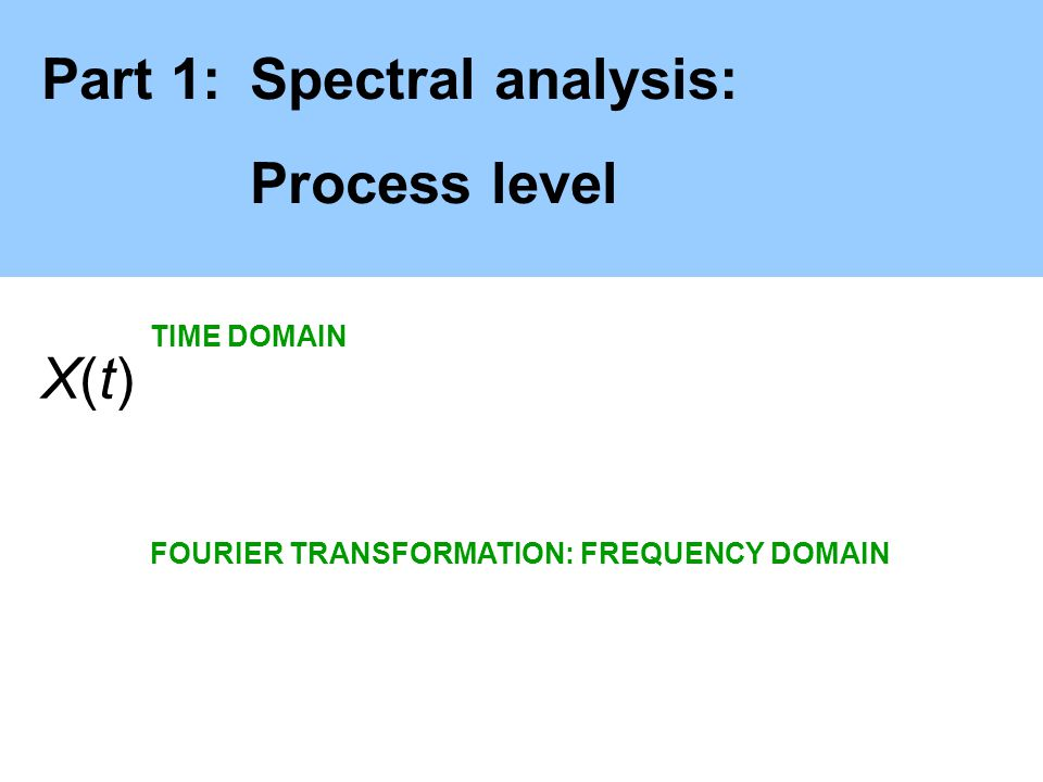 Part 1:Spectral analysis: Process level X(t)X(t) TIME DOMAIN FOURIER TRANSFORMATION: FREQUENCY DOMAIN