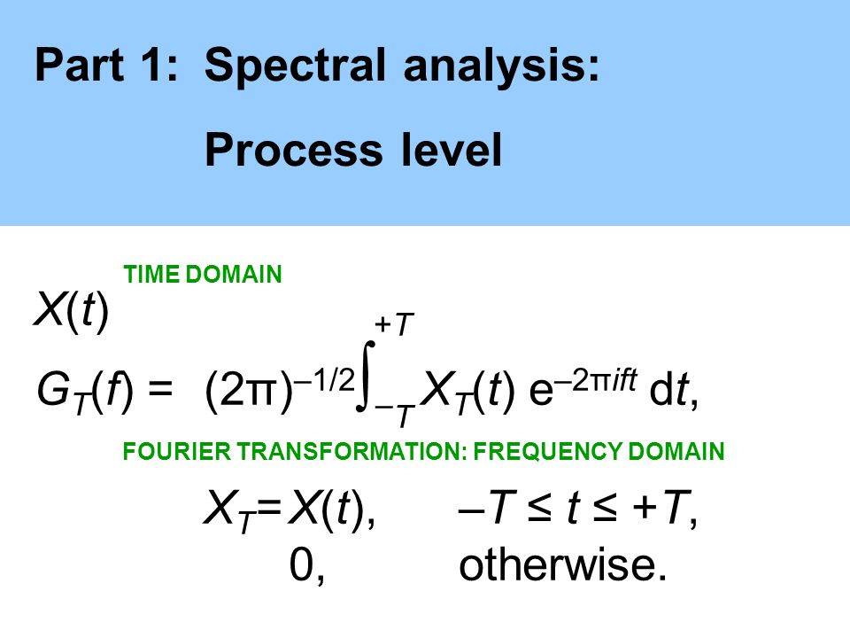 Part 1:Spectral analysis: Process level X(t) +T G T (f) =(2π) –1/2 – T X T (t) e –2πift dt, X T =X(t),–T t +T, 0,otherwise.