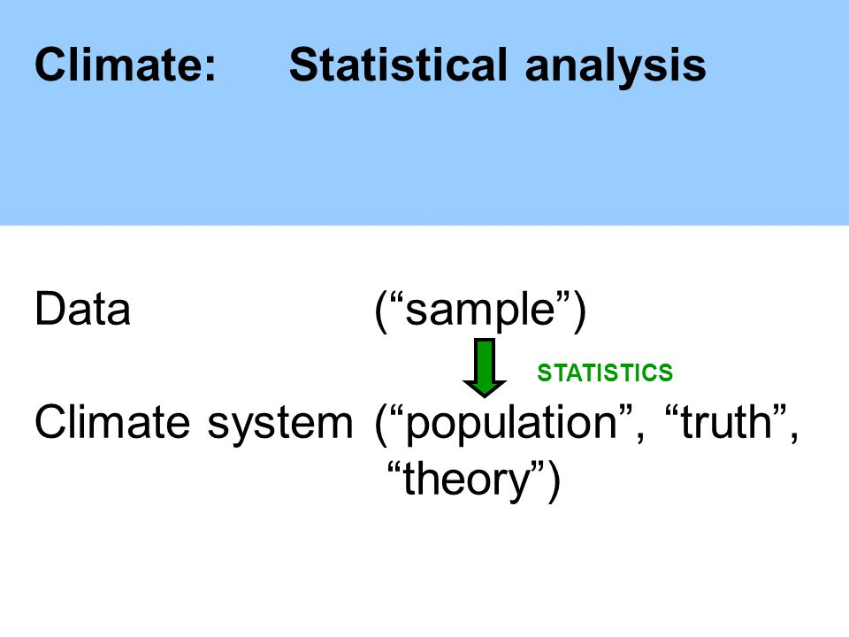 Climate:Statistical analysis Data (sample) STATISTICS Climate system(population, truth, theory)