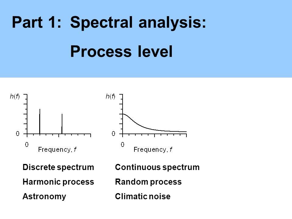 Part 1:Spectral analysis: Process level Discrete spectrum Harmonic process Astronomy Continuous spectrum Random process Climatic noise