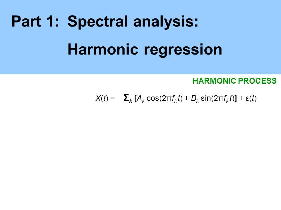 Part 1:Spectral analysis: Harmonic regression X(t) = Σ k [A k cos(2πf k t) + B k sin(2πf k t)] + ε(t) HARMONIC PROCESS