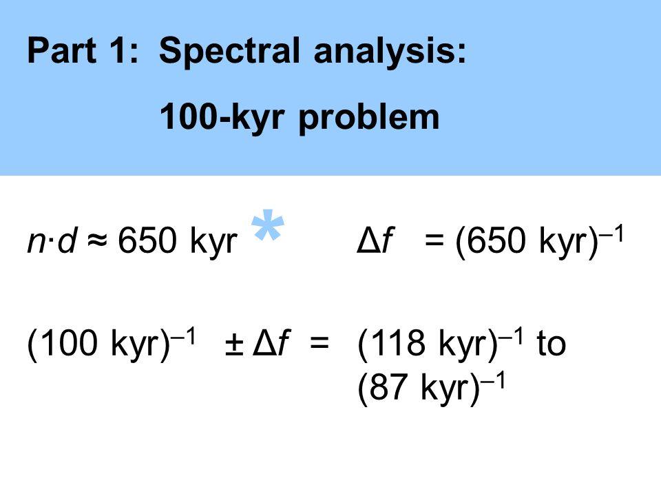 Part 1:Spectral analysis: 100-kyr problem n·d 650 kyr Δf = (650 kyr) –1 (100 kyr) –1 ± Δf =(118 kyr) –1 to (87 kyr) –1 *