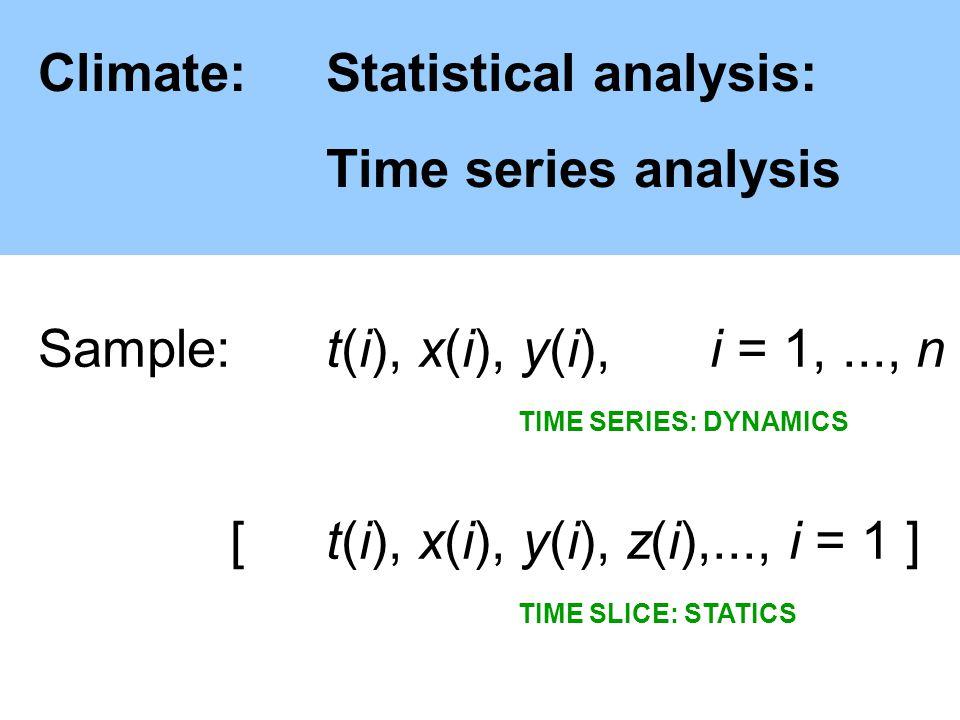 Climate:Statistical analysis: Time series analysis Sample: t(i), x(i), y(i),i = 1,..., n TIME SERIES: DYNAMICS [t(i), x(i), y(i), z(i),..., i = 1 ] TIME SLICE: STATICS