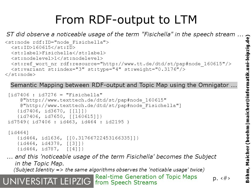 p. 12 Böhm, Maicher (boehm|maicher@informatik.uni-leipzig.de) Real-time Generation of Topic Maps from Speech Streams From RDF-output to LTM 160615 Fis