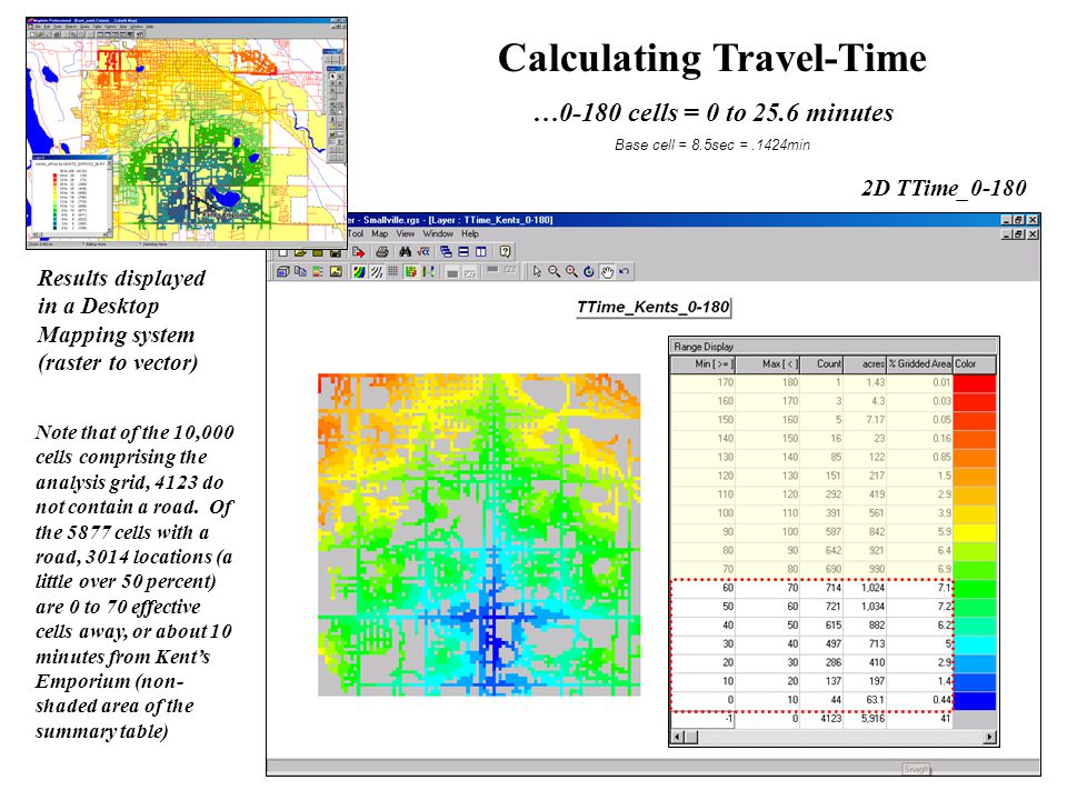 Results displayed in a Desktop Mapping system (raster to vector) 2D TTime_0-180 Calculating Travel-Time …0-180 cells = 0 to 25.6 minutes Base cell = 8