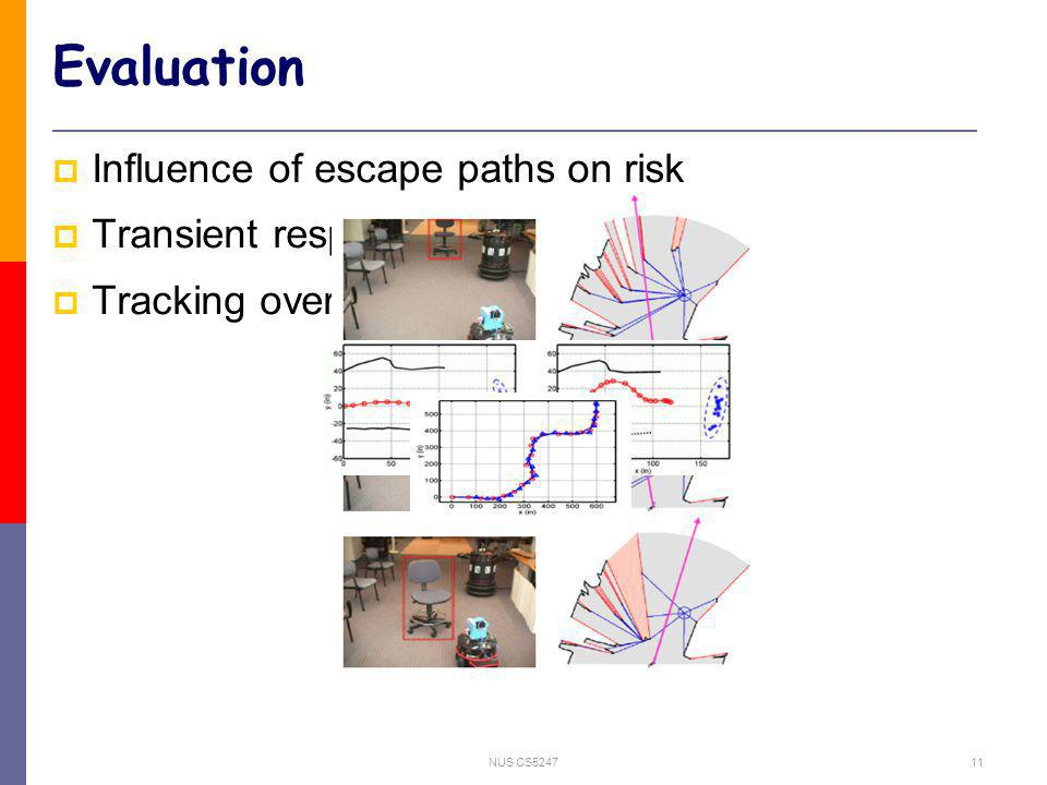 NUS CS524711 Evaluation Influence of escape paths on risk Transient response of target tracker Tracking over long time