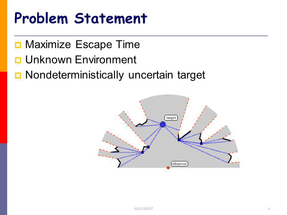 NUS CS52474 Problem Statement Maximize Escape Time Unknown Environment Nondeterministically uncertain target