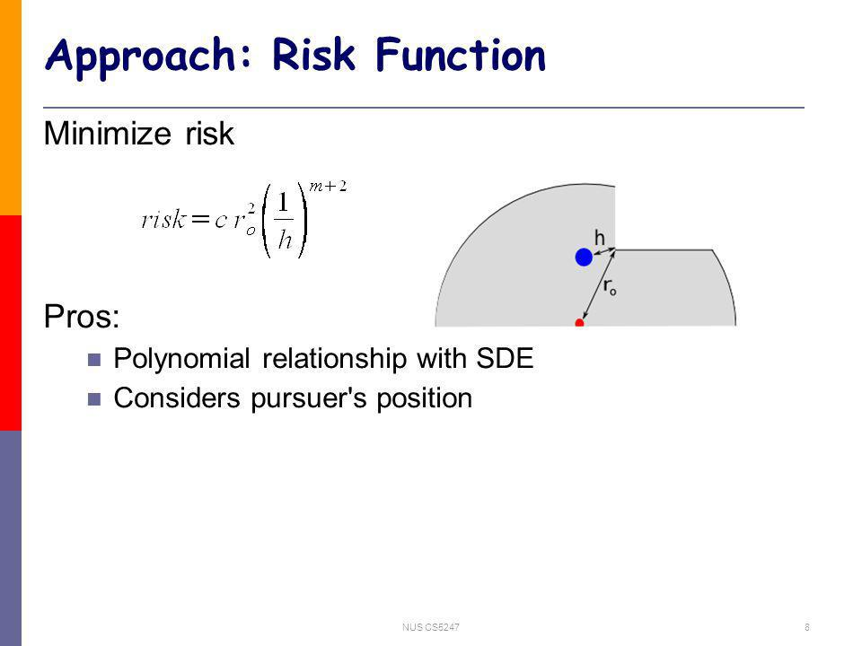 NUS CS52478 Approach: Risk Function Minimize risk Pros: Polynomial relationship with SDE Considers pursuer s position