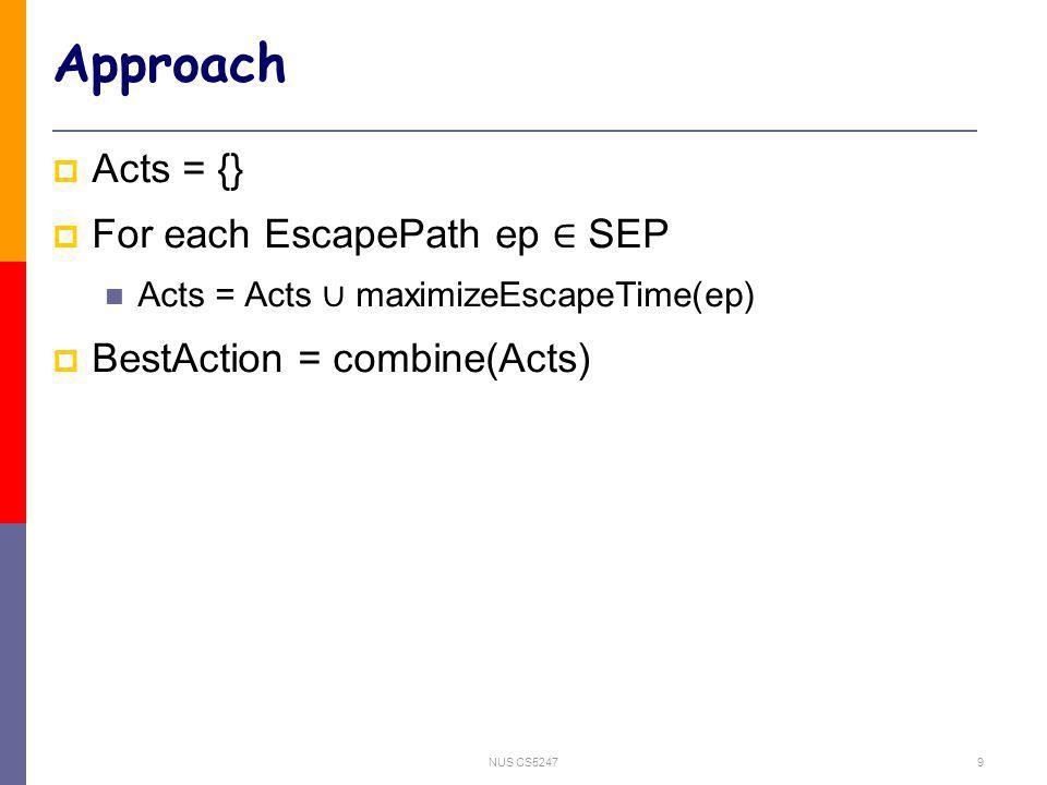 NUS CS52479 Approach Acts = {} For each EscapePath ep SEP Acts = Acts maximizeEscapeTime(ep) BestAction = combine(Acts)