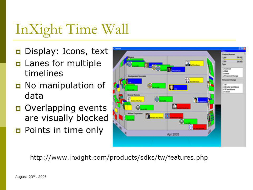 August 23 rd, 2006 InXight Time Wall Display: Icons, text Lanes for multiple timelines No manipulation of data Overlapping events are visually blocked Points in time only http://www.inxight.com/products/sdks/tw/features.php