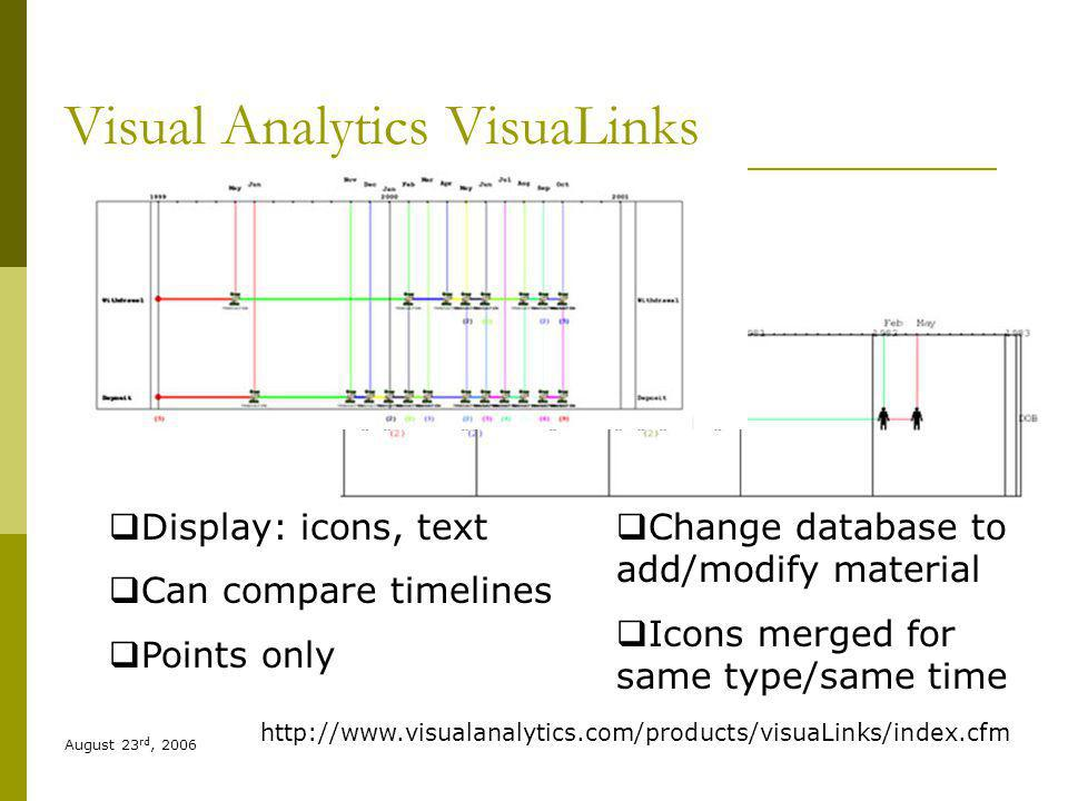 August 23 rd, 2006 Visual Analytics VisuaLinks Display: icons, text Can compare timelines Points only Change database to add/modify material Icons merged for same type/same time http://www.visualanalytics.com/products/visuaLinks/index.cfm