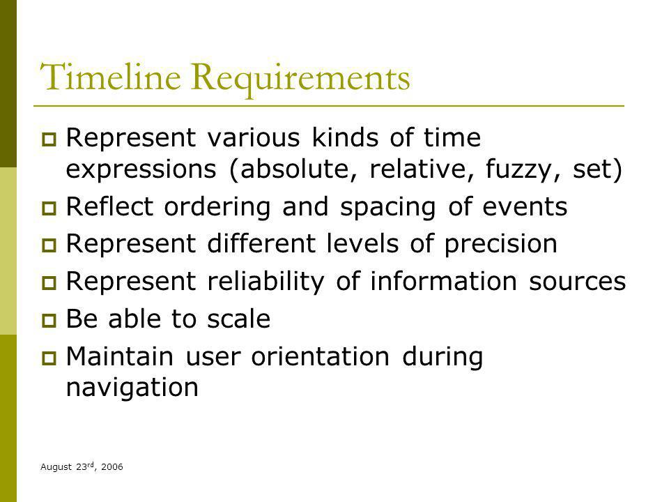 August 23 rd, 2006 Timeline Requirements Represent various kinds of time expressions (absolute, relative, fuzzy, set) Reflect ordering and spacing of events Represent different levels of precision Represent reliability of information sources Be able to scale Maintain user orientation during navigation