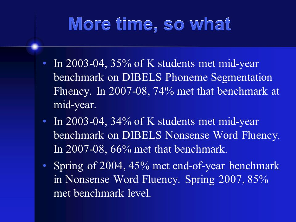 More time, so what In 2003-04, 35% of K students met mid-year benchmark on DIBELS Phoneme Segmentation Fluency.