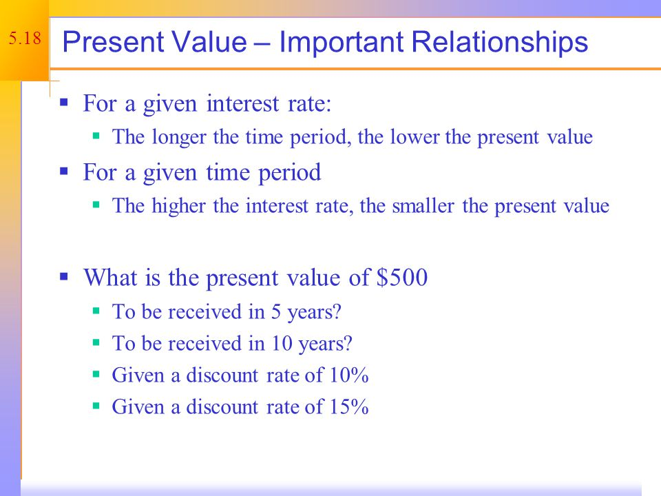 5.18 Present Value – Important Relationships For a given interest rate: The longer the time period, the lower the present value For a given time perio