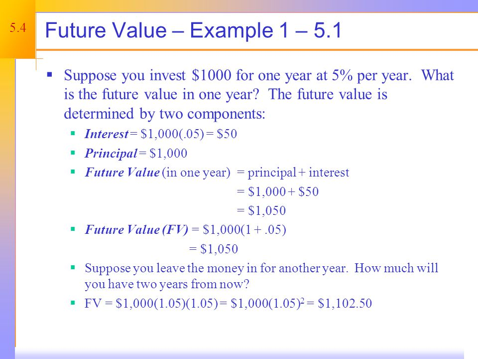 5.4 Future Value – Example 1 – 5.1 Suppose you invest $1000 for one year at 5% per year.