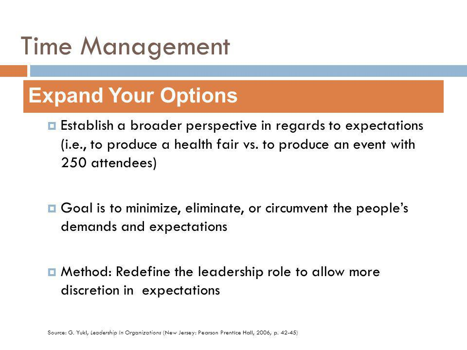 Time Management Establish a broader perspective in regards to expectations (i.e., to produce a health fair vs.