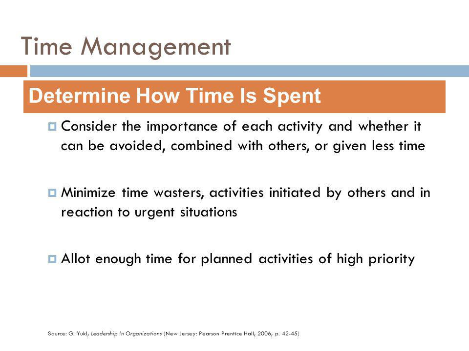 Time Management Consider the importance of each activity and whether it can be avoided, combined with others, or given less time Minimize time wasters, activities initiated by others and in reaction to urgent situations Allot enough time for planned activities of high priority Determine How Time Is Spent Source: G.