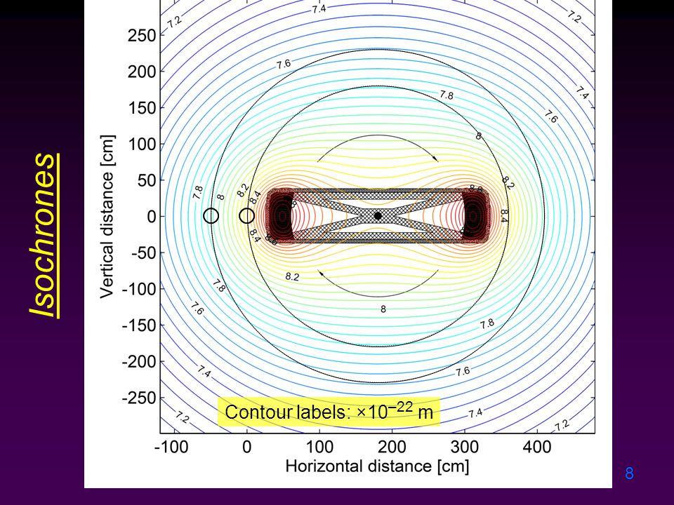 8 Isochrones Contour labels: ×10 –22 m