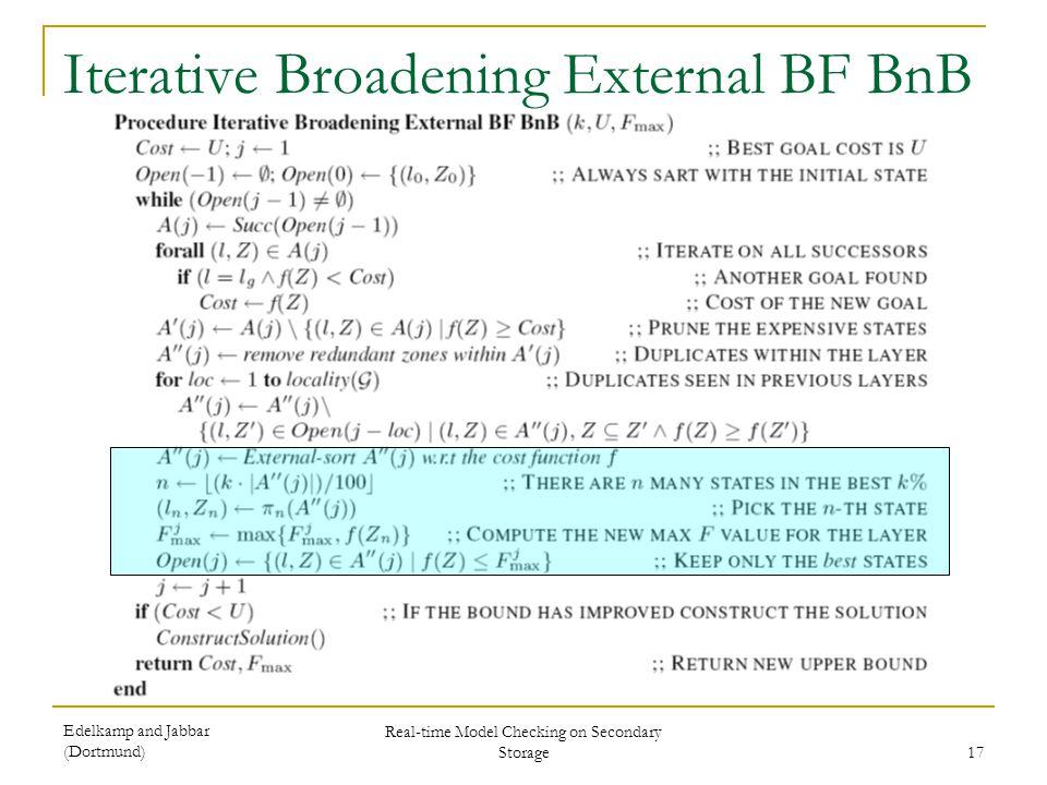 Edelkamp and Jabbar (Dortmund) Real-time Model Checking on Secondary Storage 17 Iterative Broadening External BF BnB