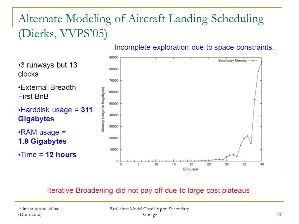 Edelkamp and Jabbar (Dortmund) Real-time Model Checking on Secondary Storage 20 Alternate Modeling of Aircraft Landing Scheduling (Dierks, VVPS05) 3 r