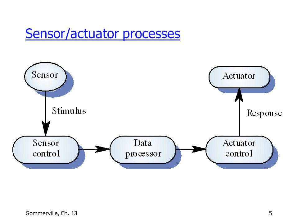 Sommerville, Ch. 135 Sensor/actuator processes