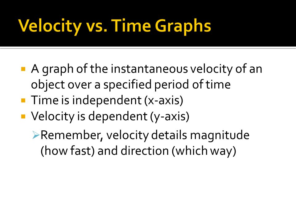 A graph of the instantaneous velocity of an object over a specified period of time Time is independent (x-axis) Velocity is dependent (y-axis) Remembe