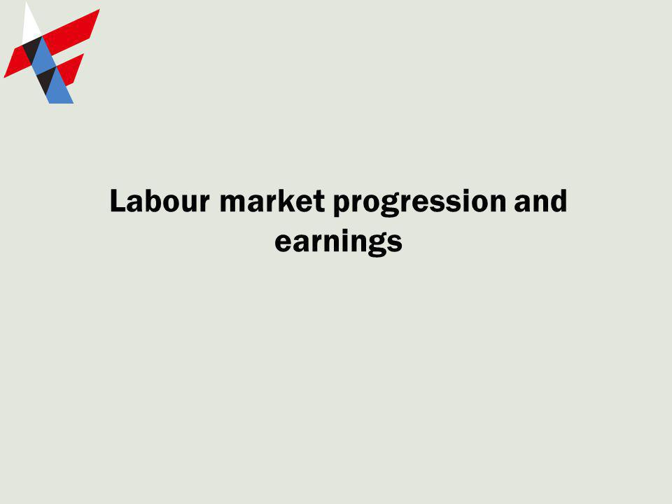 Labour market progression and earnings