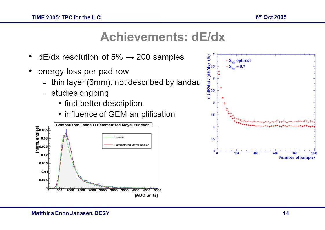 TIME 2005: TPC for the ILC 6 th Oct 2005 Matthias Enno Janssen, DESY 14 Achievements: dE/dx dE/dx resolution of 5% 200 samples energy loss per pad row