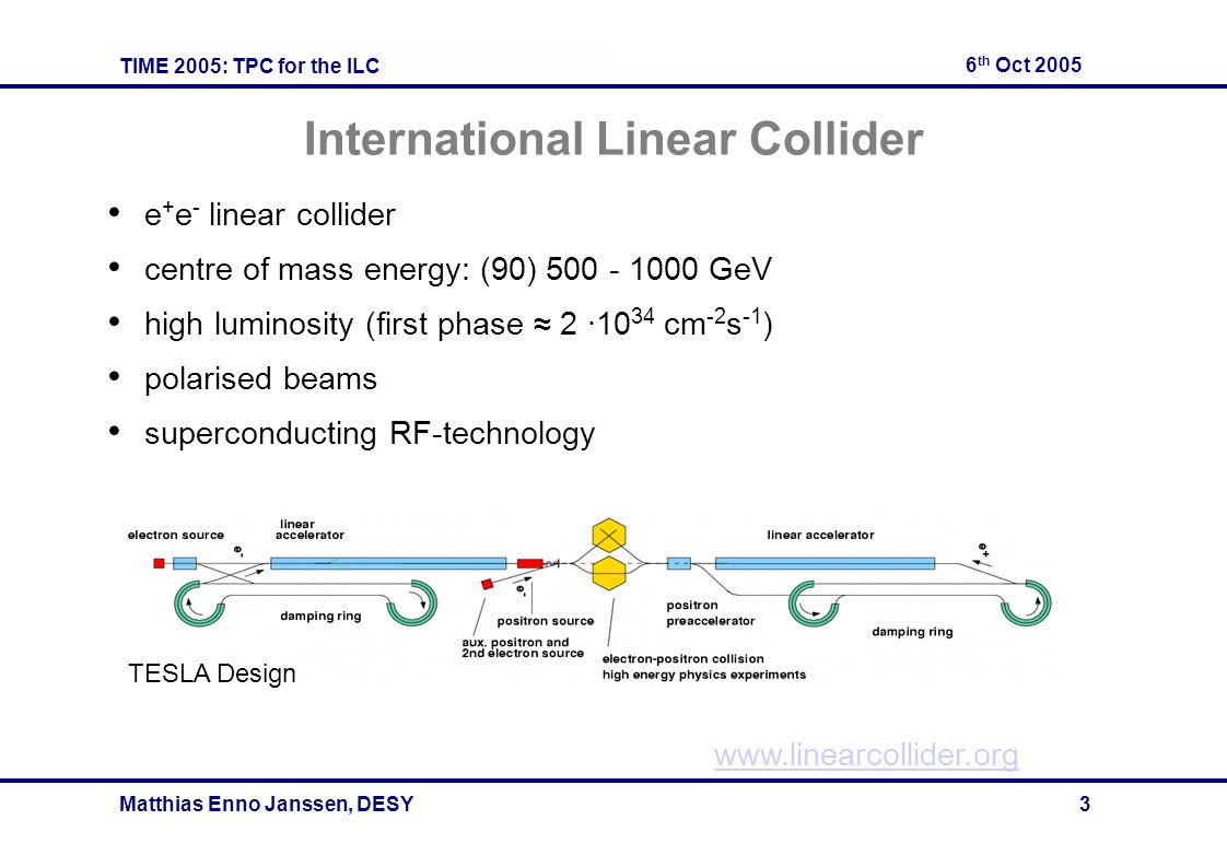 TIME 2005: TPC for the ILC 6 th Oct 2005 Matthias Enno Janssen, DESY 3 International Linear Collider e + e - linear collider centre of mass energy: (9