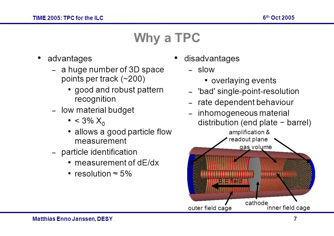 TIME 2005: TPC for the ILC 6 th Oct 2005 Matthias Enno Janssen, DESY 7 Why a TPC advantages – a huge number of 3D space points per track (~200) good a