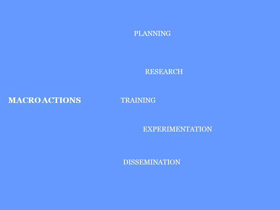MACRO ACTIONS PLANNING RESEARCH TRAINING EXPERIMENTATION DISSEMINATION