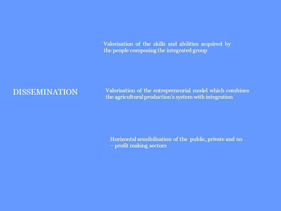 DISSEMINATION Valorisation of the skills and abilities acquired by the people composing the integrated group Valorisation of the entrepreneurial model which combines the agricultural productions system with integration Horizontal sensibilisation of the public, private and no – profit making sectors