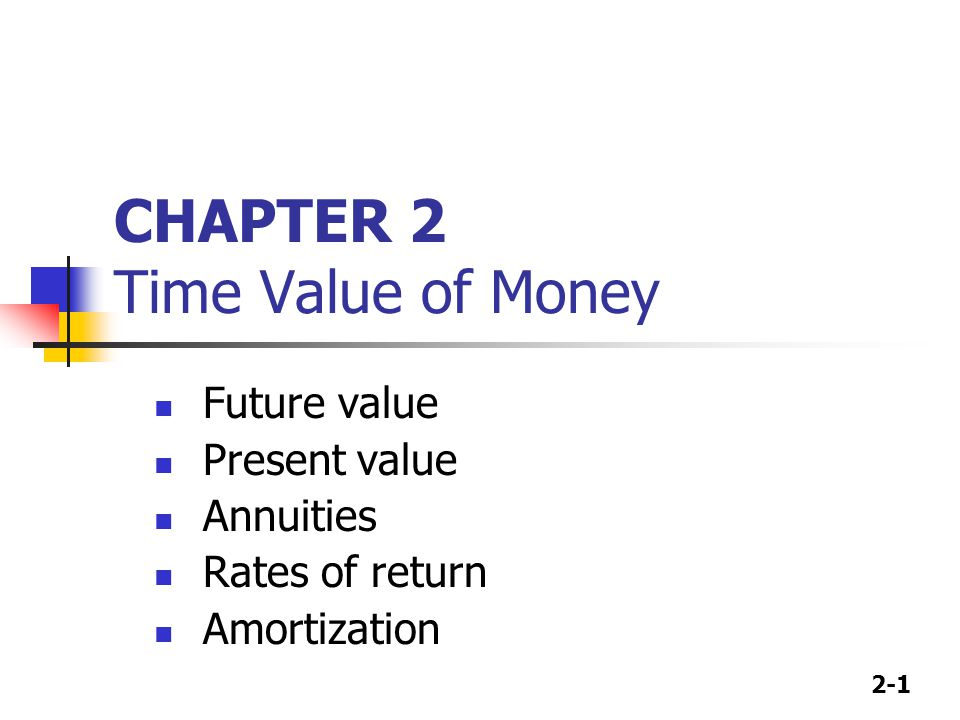 2-1 CHAPTER 2 Time Value of Money Future value Present value Annuities Rates of return Amortization