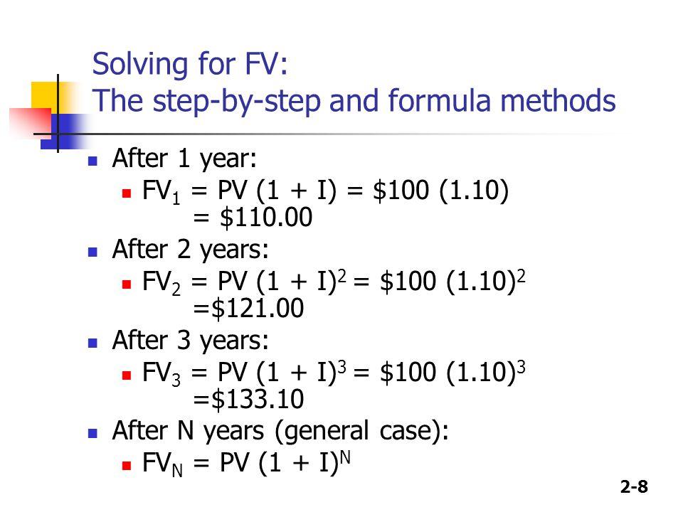 2-9 Solving for FV: The calculator method Solves the general FV equation.