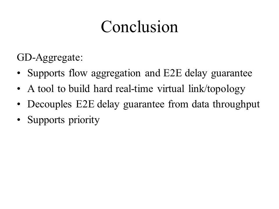 Conclusion GD-Aggregate: Supports flow aggregation and E2E delay guarantee A tool to build hard real-time virtual link/topology Decouples E2E delay guarantee from data throughput Supports priority