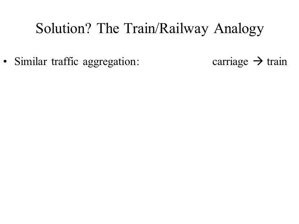 Similar traffic aggregation:carriage train