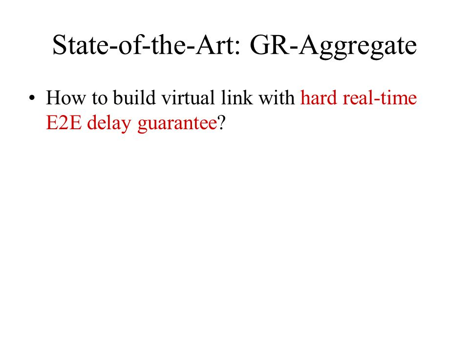State-of-the-Art: GR-Aggregate How to build virtual link with hard real-time E2E delay guarantee