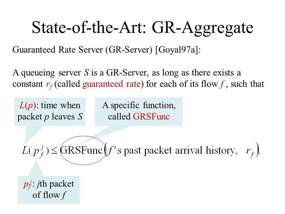 State-of-the-Art: GR-Aggregate Guaranteed Rate Server (GR-Server) [Goyal97a]: A queueing server S is a GR-Server, as long as there exists a constant r f (called guaranteed rate) for each of its flow f, such that p f j : jth packet of flow f L(p): time when packet p leaves S A specific function, called GRSFunc