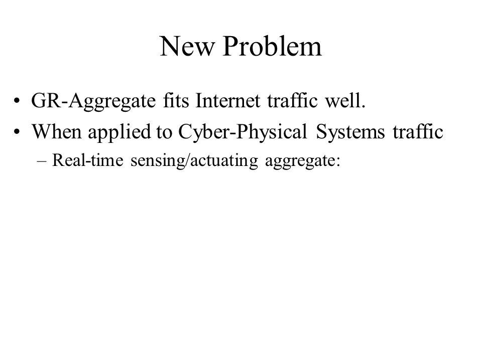 New Problem GR-Aggregate fits Internet traffic well.