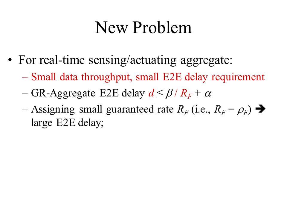 New Problem For real-time sensing/actuating aggregate: –Small data throughput, small E2E delay requirement –GR-Aggregate E2E delay d / R F + –Assigning small guaranteed rate R F (i.e., R F = F ) large E2E delay;