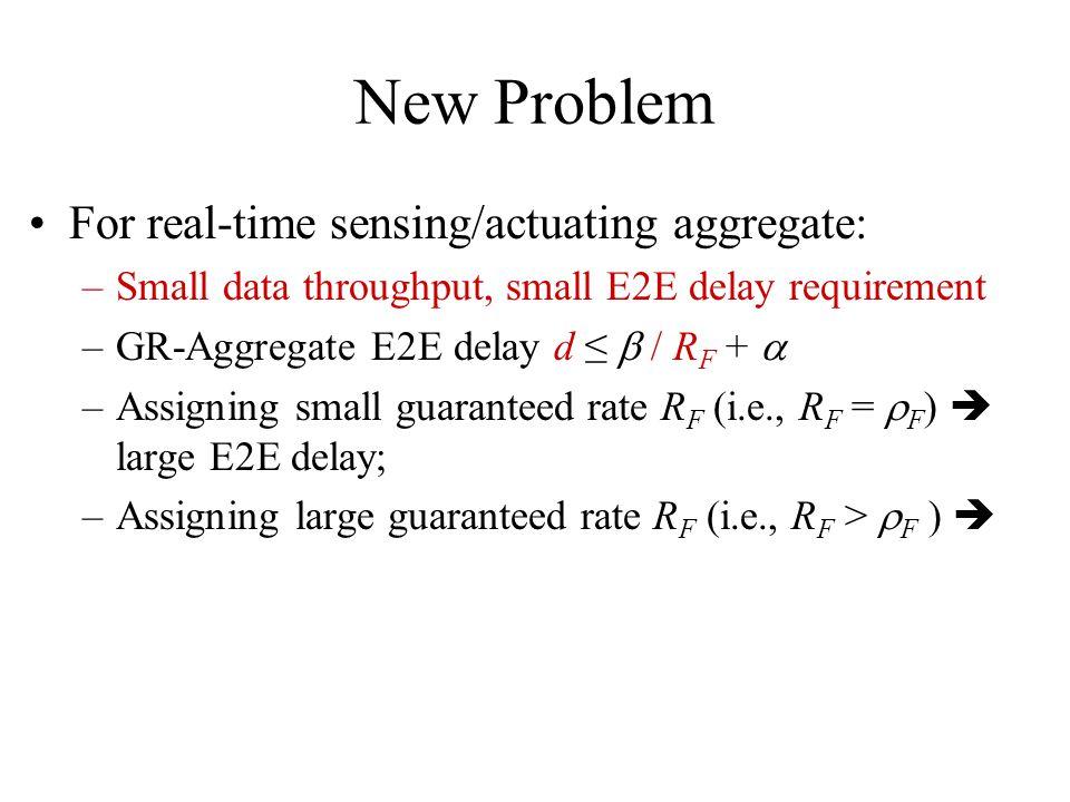 New Problem For real-time sensing/actuating aggregate: –Small data throughput, small E2E delay requirement –GR-Aggregate E2E delay d / R F + –Assigning small guaranteed rate R F (i.e., R F = F ) large E2E delay; –Assigning large guaranteed rate R F (i.e., R F > F )