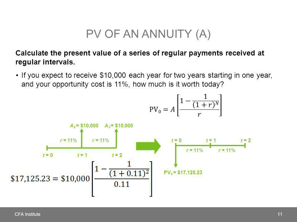 PV OF AN ANNUITY (A) Calculate the present value of a series of regular payments received at regular intervals. If you expect to receive $10,000 each