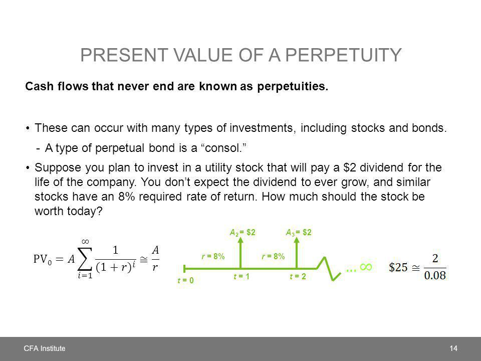 PRESENT VALUE OF A PERPETUITY Cash flows that never end are known as perpetuities. These can occur with many types of investments, including stocks an