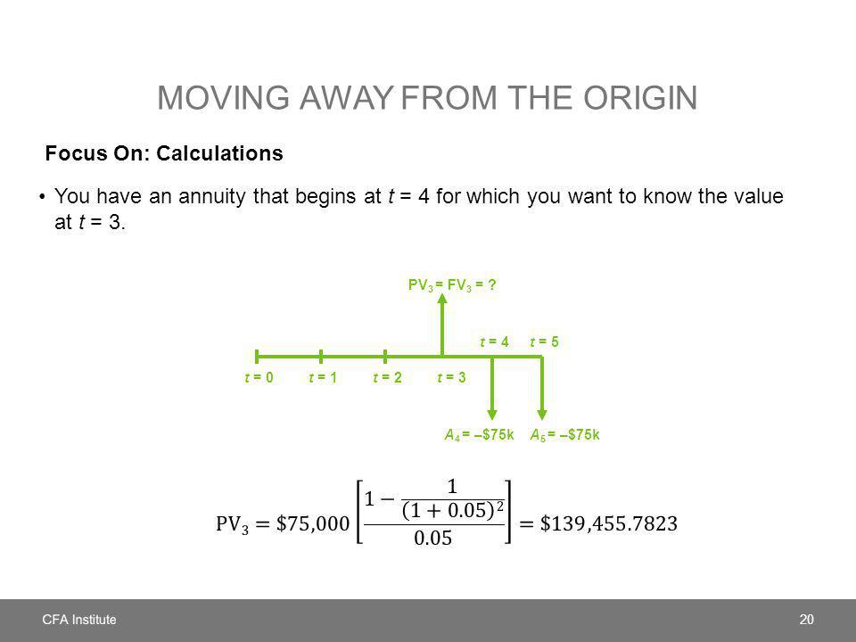 MOVING AWAY FROM THE ORIGIN Focus On: Calculations You have an annuity that begins at t = 4 for which you want to know the value at t = 3. 20 A 4 = –$