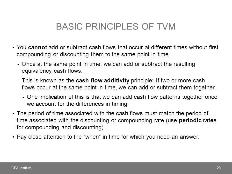 BASIC PRINCIPLES OF TVM You cannot add or subtract cash flows that occur at different times without first compounding or discounting them to the same